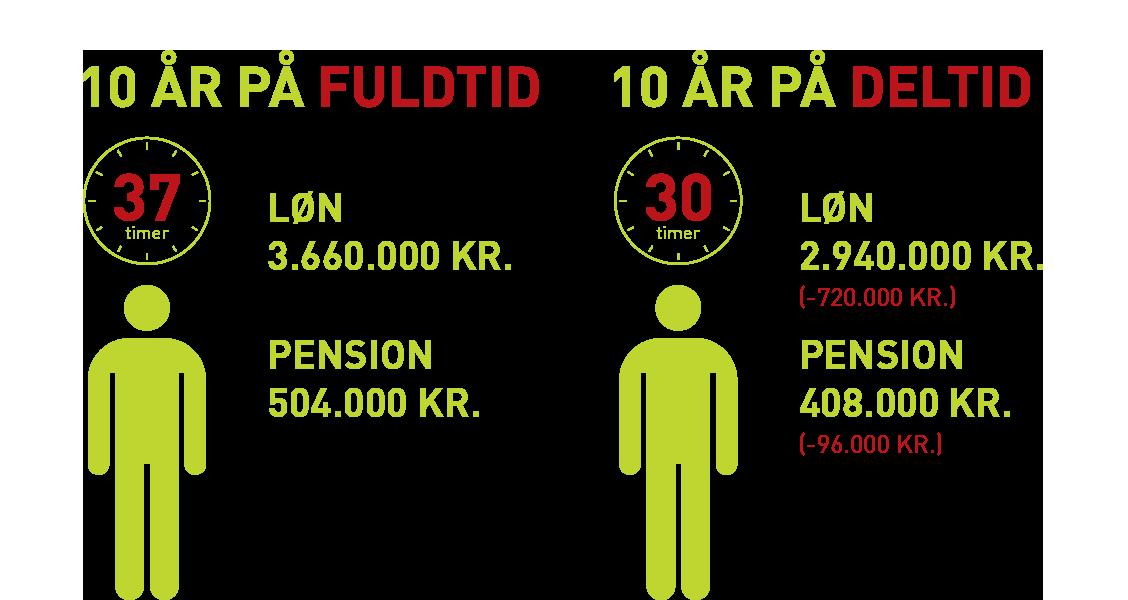 Alle ledige Deltid jobs i Aarhus Kommune. Søge og finde arbejde og stillinger med grounwhijwgg.cf jobsøgemaskine for Danmark.